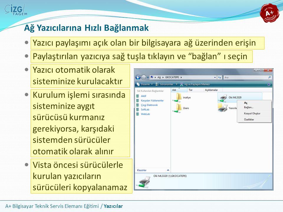 A+ Bilgisayar Teknik Servis Elemanı Eğitimi / Yazıcılar Ağ Yazıcılarına Hızlı Bağlanmak Yazıcı paylaşımı açık olan bir bilgisayara ağ üzerinden erişin