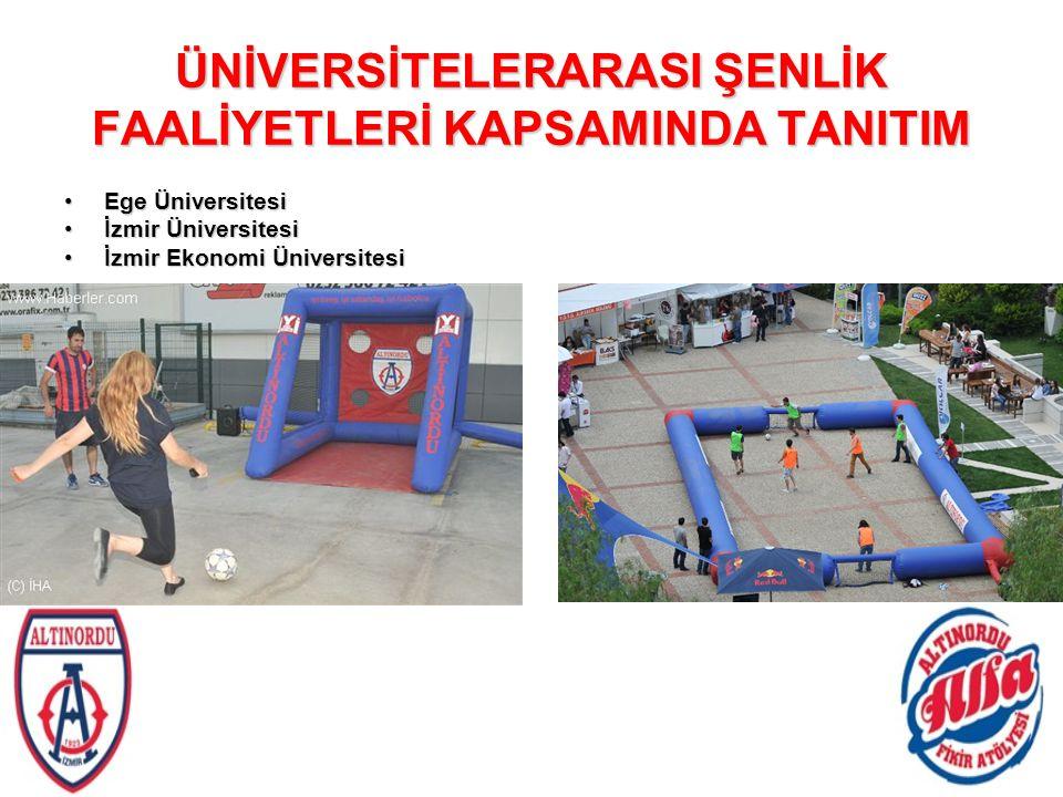 ÜNİVERSİTELERARASI ŞENLİK FAALİYETLERİ KAPSAMINDA TANITIM Ege ÜniversitesiEge Üniversitesi İzmir Üniversitesiİzmir Üniversitesi İzmir Ekonomi Üniversi