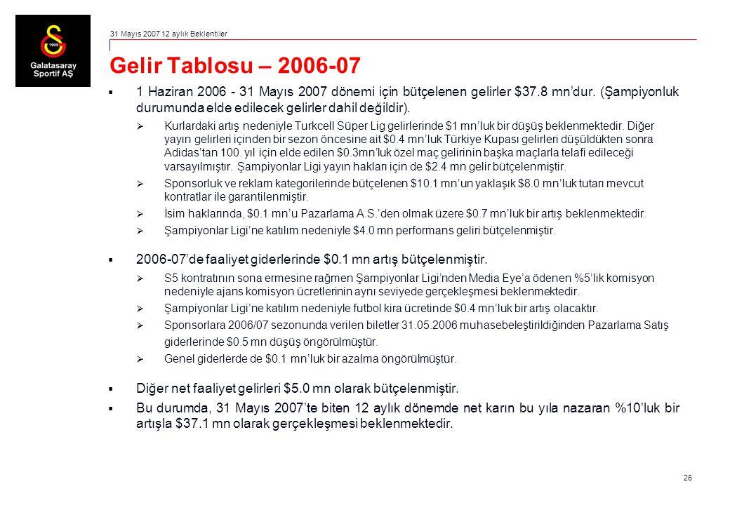 26 Gelir Tablosu – 2006-07  1 Haziran 2006 - 31 Mayıs 2007 dönemi için bütçelenen gelirler $37.8 mn'dur. (Şampiyonluk durumunda elde edilecek gelirle