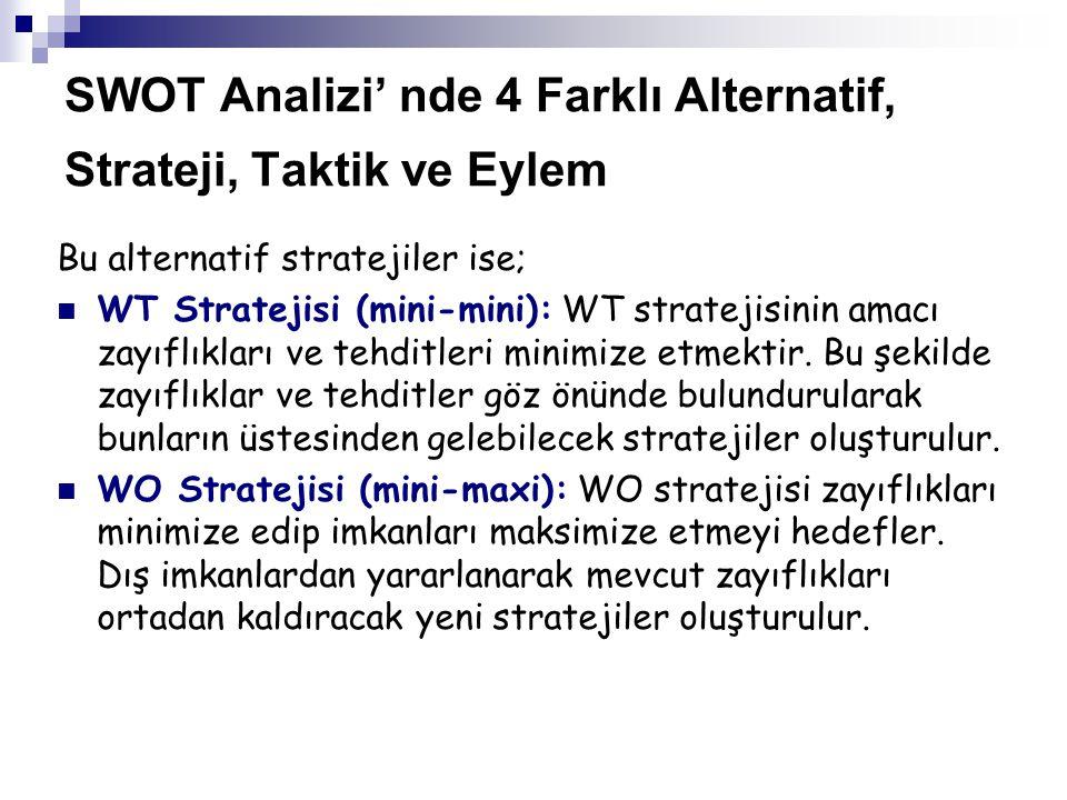 SWOT Analizi' nde 4 Farklı Alternatif, Strateji, Taktik ve Eylem Bu alternatif stratejiler ise; WT Stratejisi (mini-mini): WT stratejisinin amacı zayıflıkları ve tehditleri minimize etmektir.
