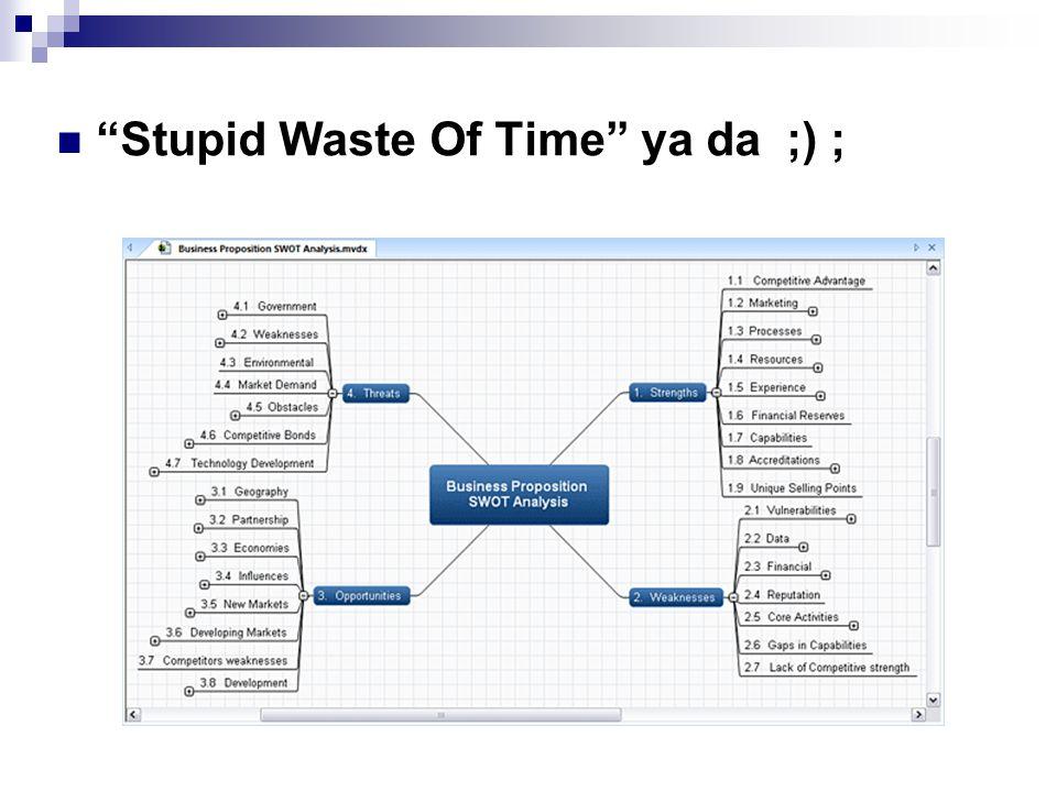 Stupid Waste Of Time ya da ;) ;