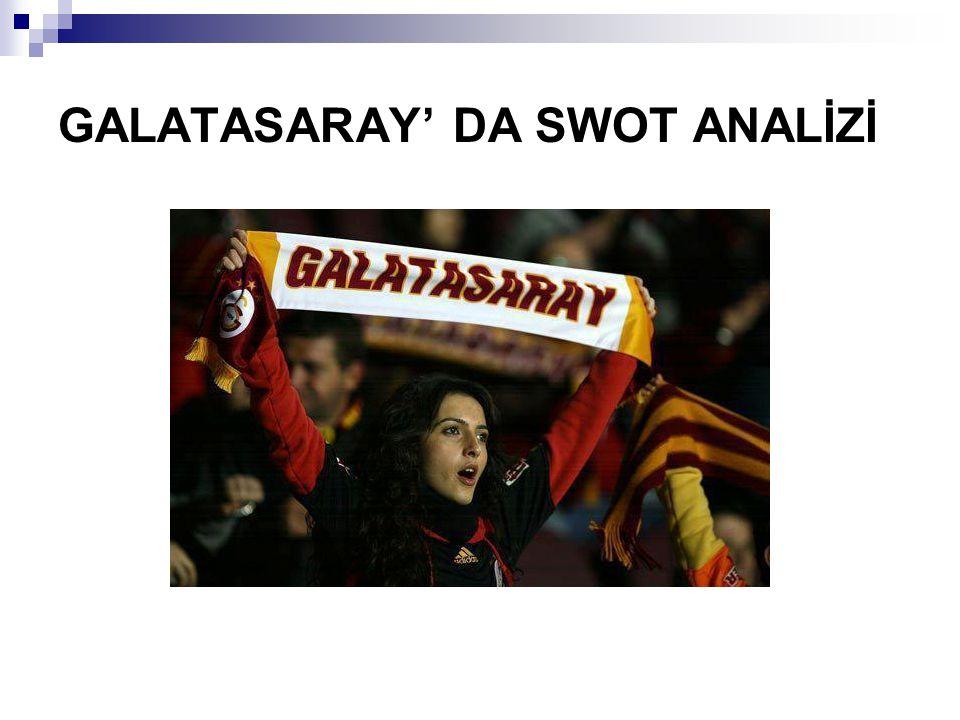 SWOT analizi, Galatasaray'ın hem kendi iç durum değerlendirmesine, hem de kendi dışındaki rakiplerin durumlarının analiz edilmesine imkan sağlamaktadır.