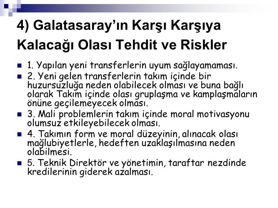 Yukarıda sayılan öğeler, tamamen kazanmaya ve şampiyon olmaya odaklanmış Galatasaray'ın önümüzdeki devre içinde karşılaşabileceği olası riskleri göstermektedir.