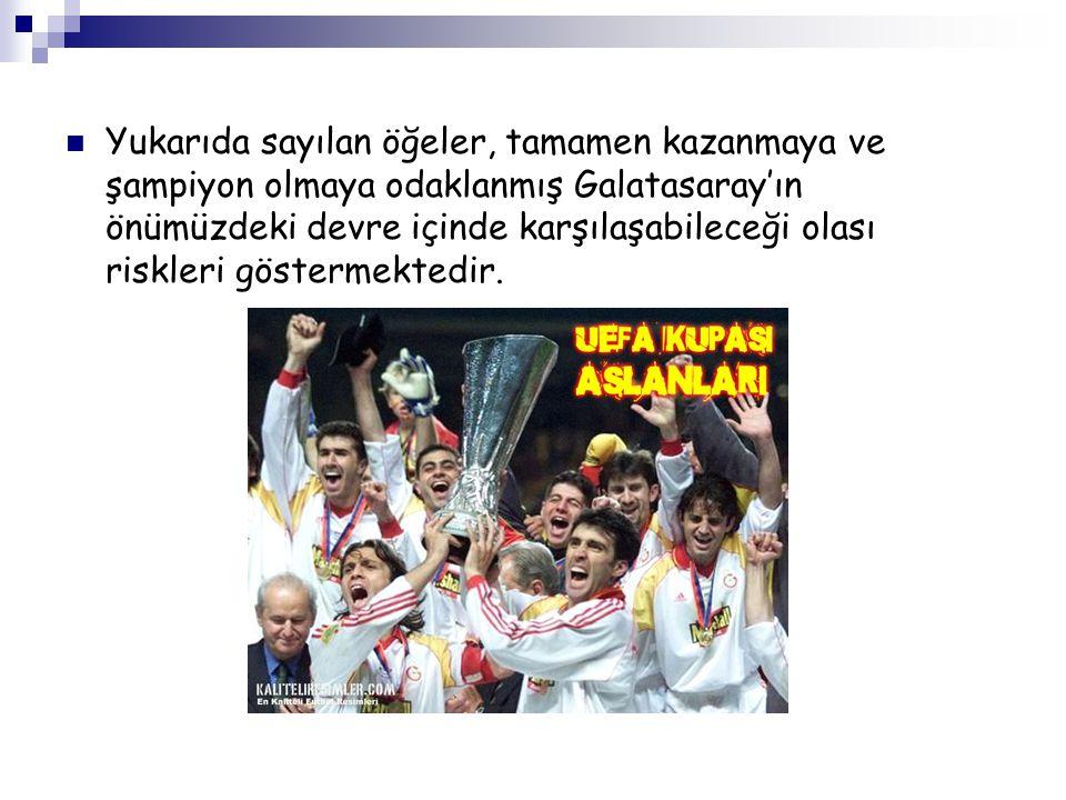 SONUÇ Galatasaray'ın güçlü ve zayıf yönlerinin açıkça bilinmesi ve analiz edilmesi, yönetimin takımın amaçlarına uygun stratejiyi seçmesini kolaylaştıracaktır.