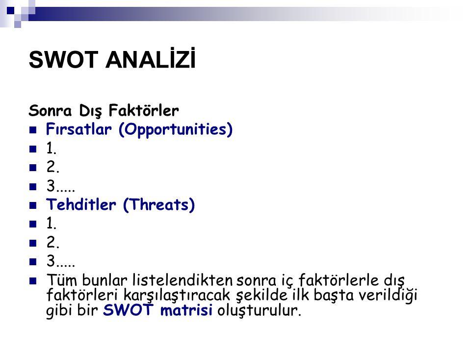 SWOT ANALİZİ Sonra Dış Faktörler Fırsatlar (Opportunities) 1.