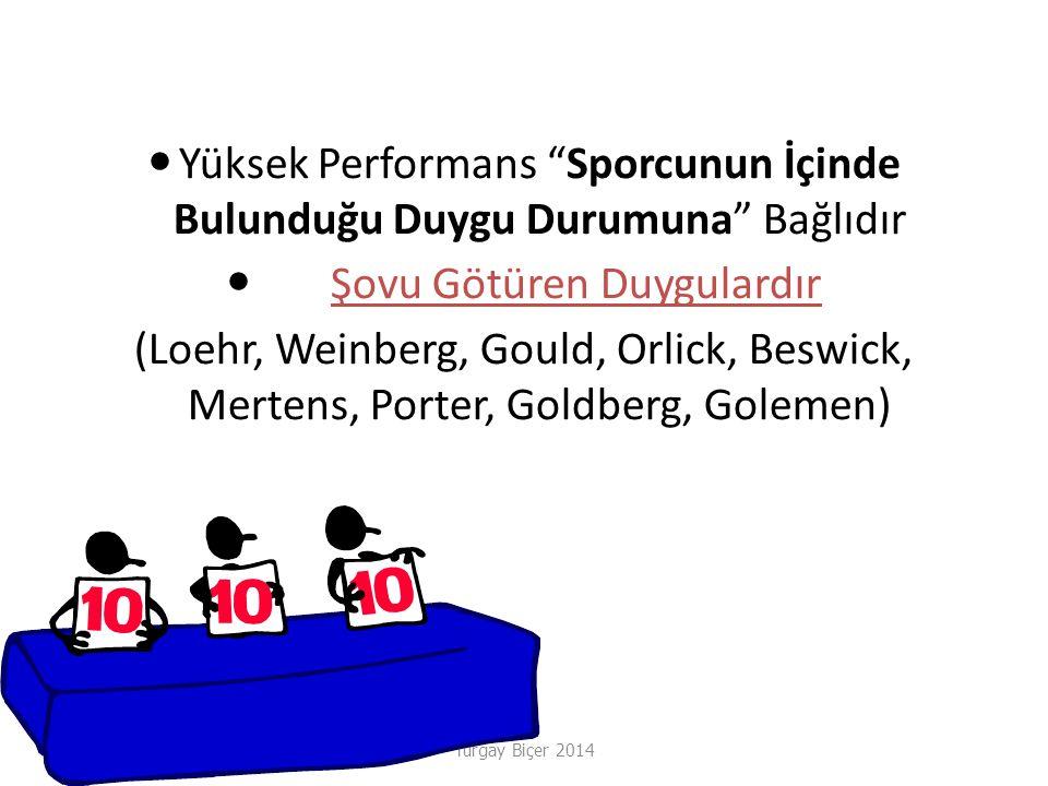 Turgay Biçer 2014 Yüksek Performans Sporcunun İçinde Bulunduğu Duygu Durumuna Bağlıdır Şovu Götüren Duygulardır (Loehr, Weinberg, Gould, Orlick, Beswick, Mertens, Porter, Goldberg, Golemen)