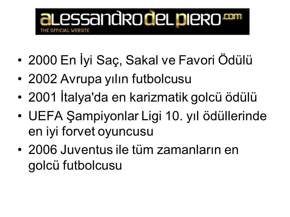 2000 En İyi Saç, Sakal ve Favori Ödülü 2002 Avrupa yılın futbolcusu 2001 İtalya da en karizmatik golcü ödülü UEFA Şampiyonlar Ligi 10.