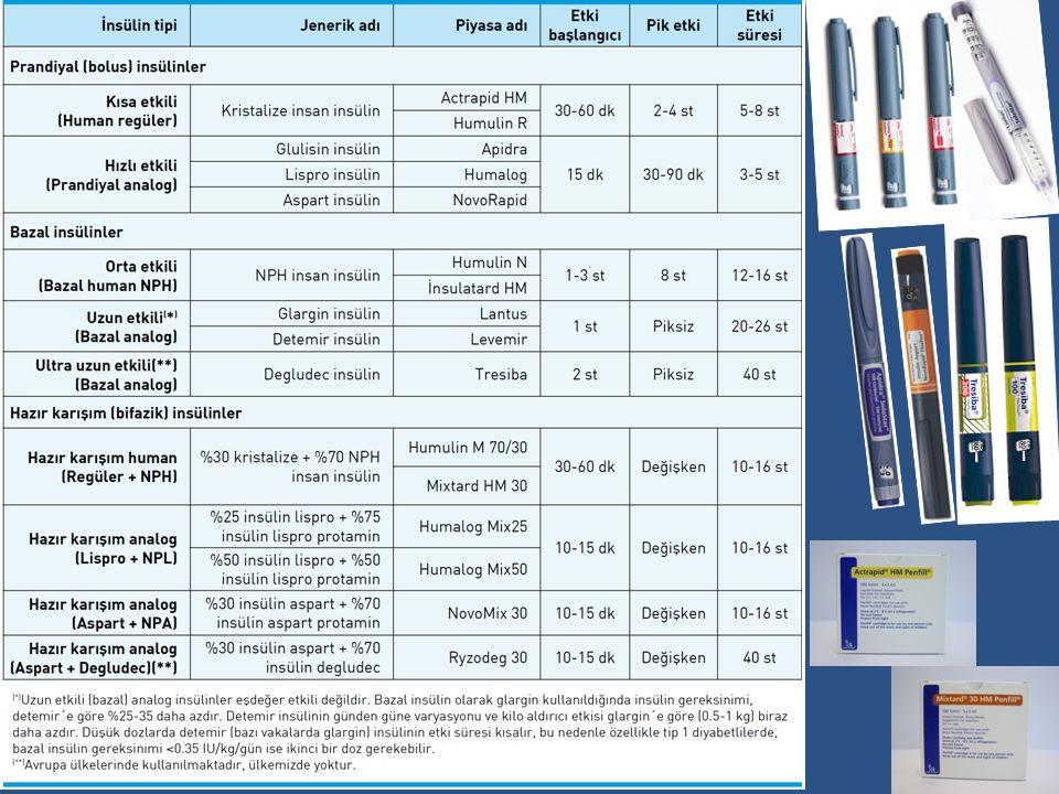 İnsülin Kullanım Yolları Genel kullanımda insülinler cilt altına enjekte edilir.