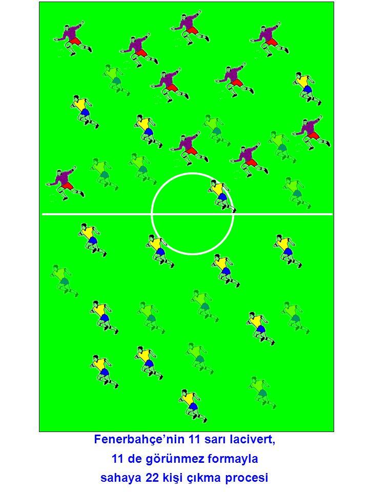 1 0 FB Rakip Dk: 90 Fenerbahçe öne geçtiği anda saat ayarını 90 dakikaya getirip maçı bitiren elektronik devre procesi