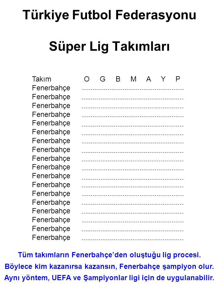 Türkiye Futbol Federasyonu Süper Lig Takımları Takım O G B M A Y P Fenerbahçe Tüm takımların Fenerbahçe'den oluştuğu lig procesi.