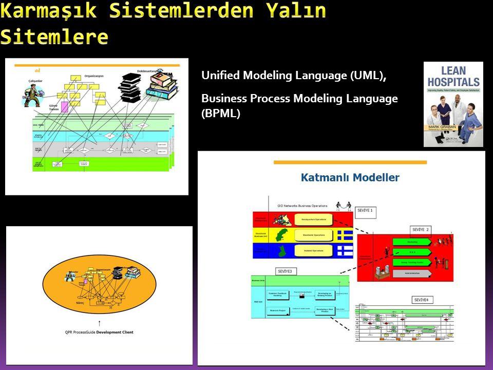 Unified Modeling Language (UML), Business Process Modeling Language (BPML)
