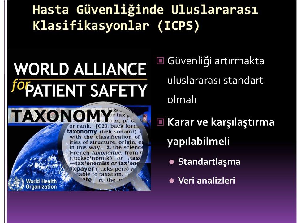 Güvenliği artırmakta uluslararası standart olmalı Karar ve karşılaştırma yapılabilmeli Standartlaşma Veri analizleri