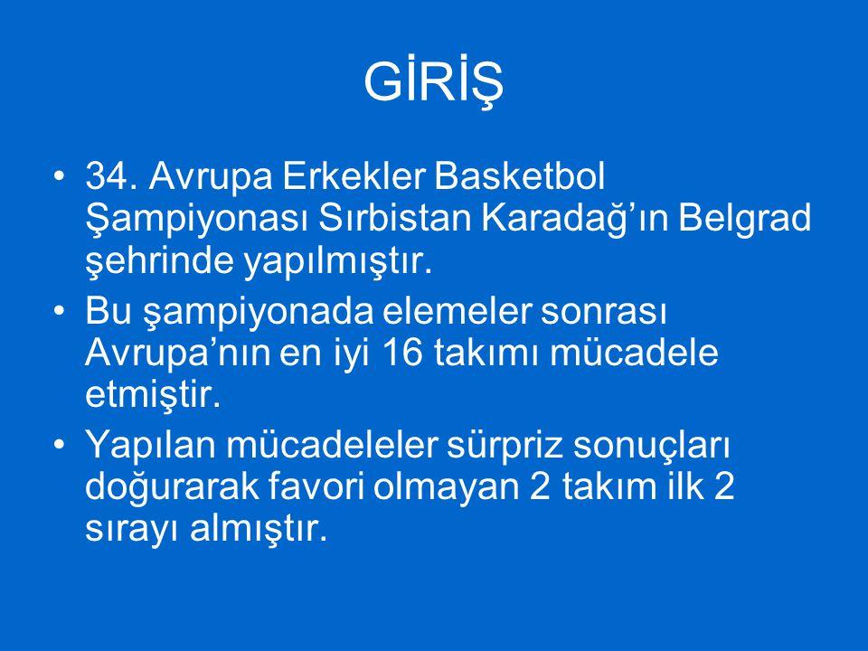 GİRİŞ 34. Avrupa Erkekler Basketbol Şampiyonası Sırbistan Karadağ'ın Belgrad şehrinde yapılmıştır. Bu şampiyonada elemeler sonrası Avrupa'nın en iyi 1