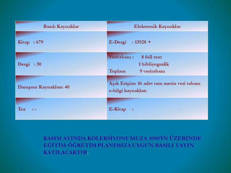 Basılı KaynaklarElektronik Kaynaklar Kitap : 679E-Dergi: 13528 + Dergi : 30 Veritabanı : 8 full text 1 bibliyografik Toplam 9 veritabanı Danışma Kaynakları: 40 Açık Erişim: 16 adet tam metin veri tabanı e-bilgi kaynakları Tez : -E-Kitap: KASIM AYINDA KOLEKSİYONUMUZA 1000'İN ÜZERİNDE EĞİTİM-ÖĞRETİM PLANIMIZA UYGUN BASILI YAYIN KATILACAKTIR.