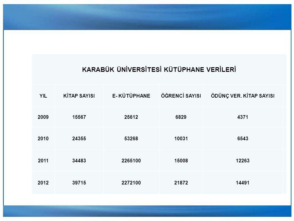 Kütüphanelerarası Ödünç Verme Bölümü (ILL) a) Kütüphanelerarası ödünç alma hizmetinden sadece Karabük Üniversitesi akademik personeli yararlanabilir.