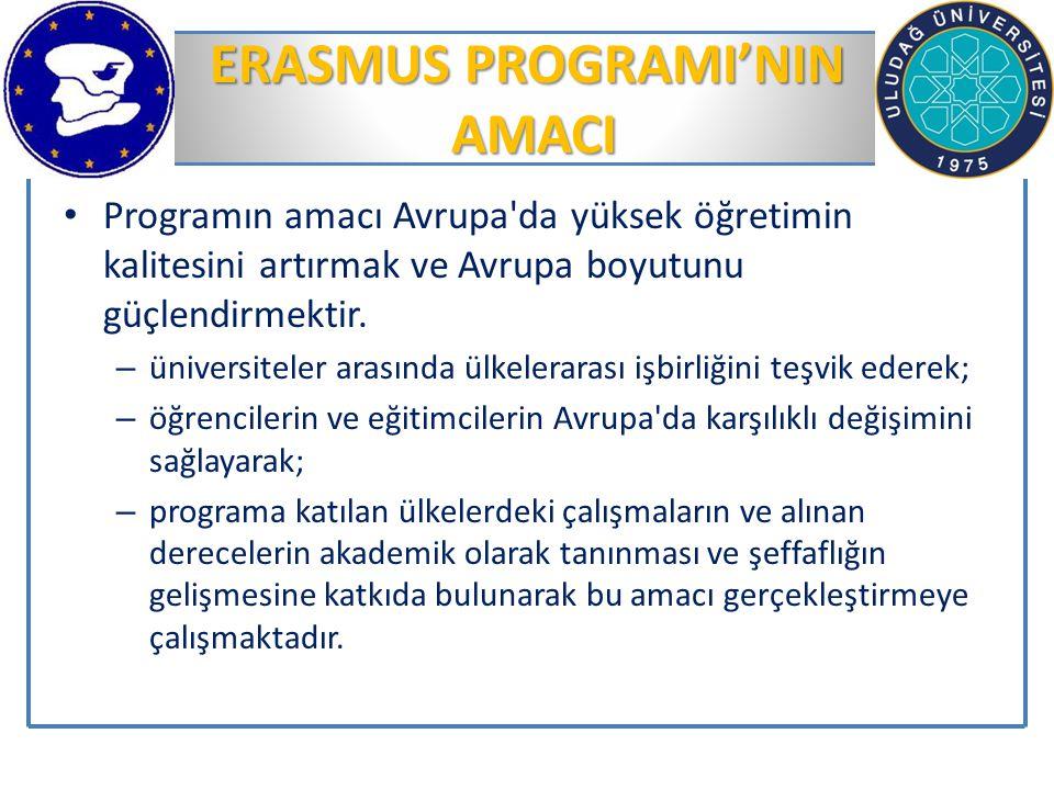 ERASMUS PROGRAMI'NIN AMACI Programın amacı Avrupa'da yüksek öğretimin kalitesini artırmak ve Avrupa boyutunu güçlendirmektir. – üniversiteler arasında