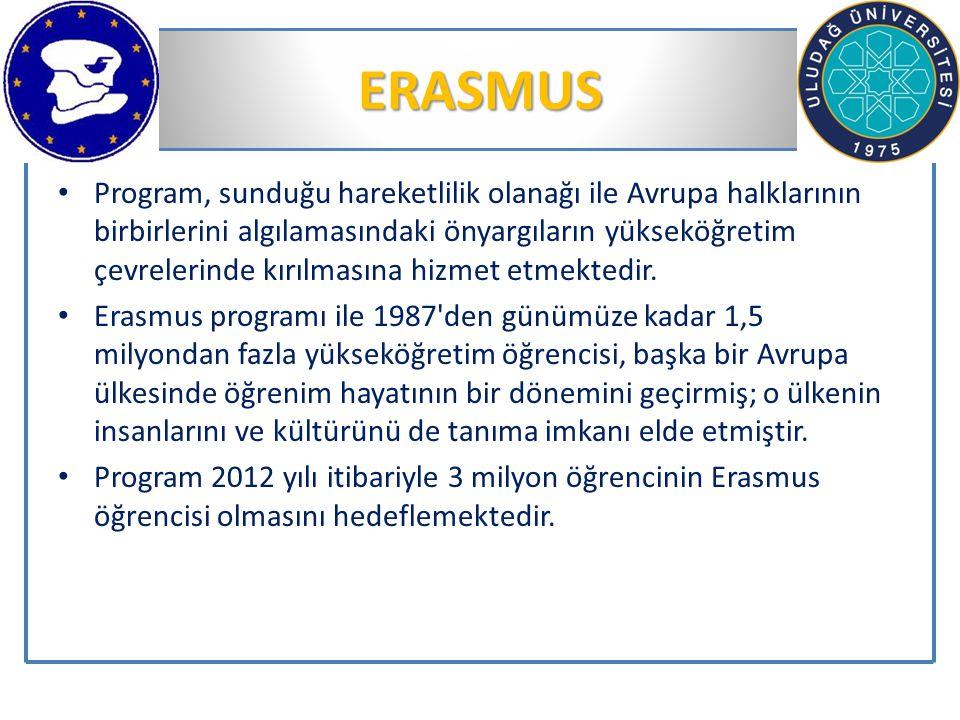 ULUDAĞ ÜNİVERSİTESİ ve ERASMUS Üniversitemiz 2005 yılından beri Erasmus programını yürütmektedir.