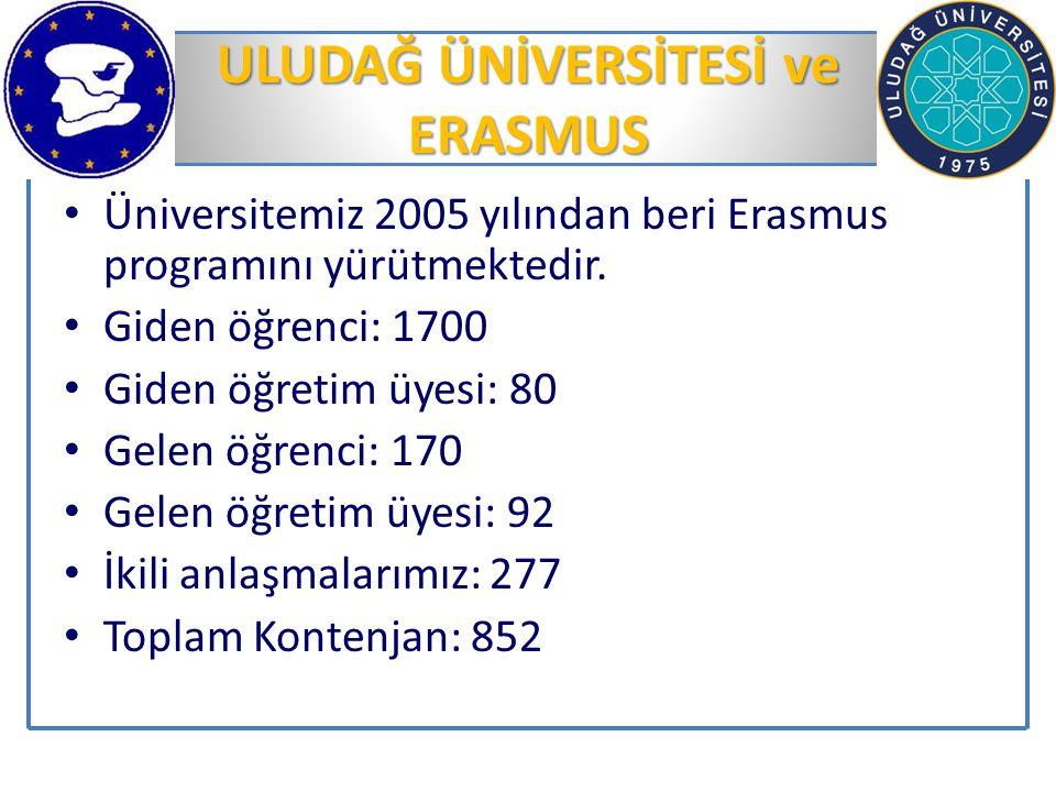 ULUDAĞ ÜNİVERSİTESİ ve ERASMUS Üniversitemiz 2005 yılından beri Erasmus programını yürütmektedir. Giden öğrenci: 1700 Giden öğretim üyesi: 80 Gelen öğ