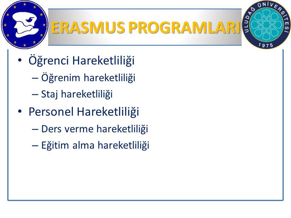 ERASMUS PROGRAMLARI Öğrenci Hareketliliği – Öğrenim hareketliliği – Staj hareketliliği Personel Hareketliliği – Ders verme hareketliliği – Eğitim alma