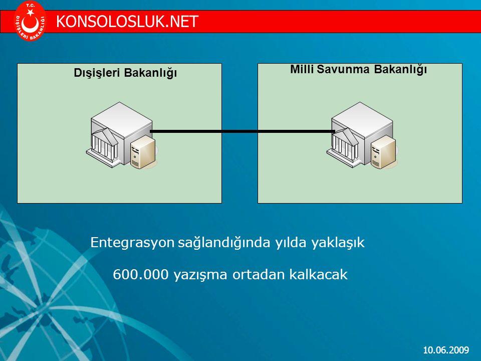 10.06.2009 Milli Savunma Bakanlığı Dışişleri Bakanlığı Entegrasyon sağlandığında yılda yaklaşık 600.000 yazışma ortadan kalkacak KONSOLOSLUK.NET