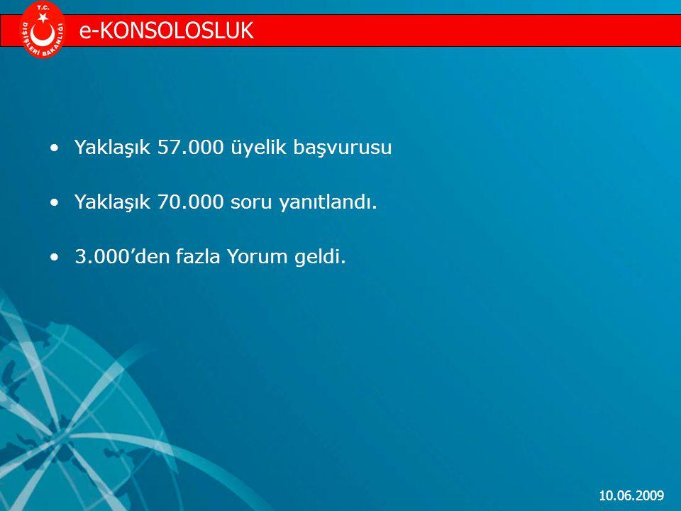 10.06.2009 Yaklaşık 57.000 üyelik başvurusu Yaklaşık 70.000 soru yanıtlandı. 3.000'den fazla Yorum geldi. Yaklaşık 57.000 üyelik başvurusu Yaklaşık 70