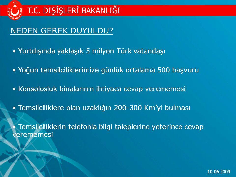 10.06.2009 NEDEN GEREK DUYULDU? Yurtdışında yaklaşık 5 milyon Türk vatandaşı Yoğun temsilciliklerimize günlük ortalama 500 başvuru Konsolosluk binalar