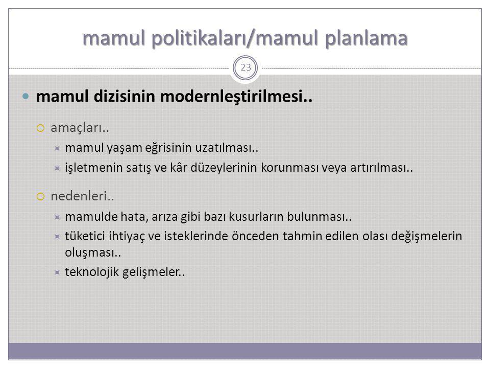 mamul politikaları/mamul planlama 23 mamul dizisinin modernleştirilmesi..  amaçları..  mamul yaşam eğrisinin uzatılması..  işletmenin satış ve kâr