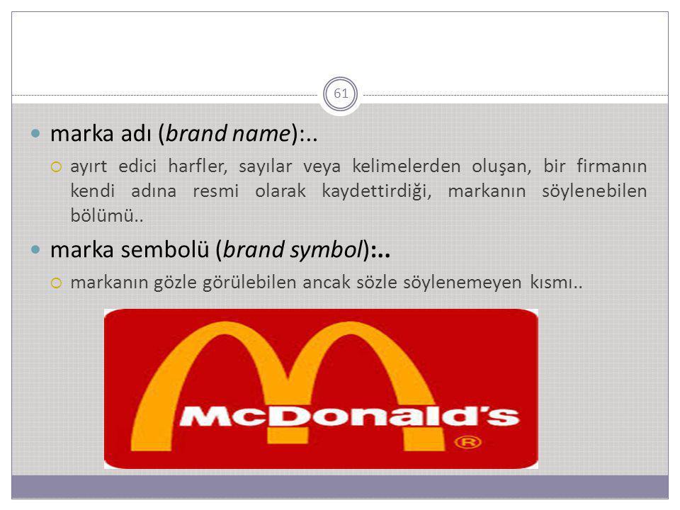61 marka adı (brand name):..  ayırt edici harfler, sayılar veya kelimelerden oluşan, bir firmanın kendi adına resmi olarak kaydettirdiği, markanın sö