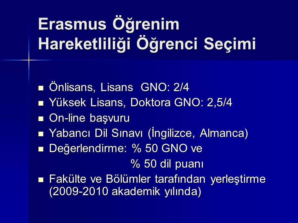 Erasmus Öğrenim Hareketliliği Öğrenci Seçimi Önlisans, Lisans GNO: 2/4 Önlisans, Lisans GNO: 2/4 Yüksek Lisans, Doktora GNO: 2,5/4 Yüksek Lisans, Dokt