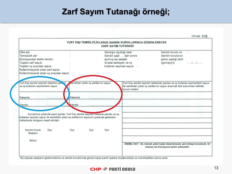 13 Zarf Sayım Tutanağı örneği;