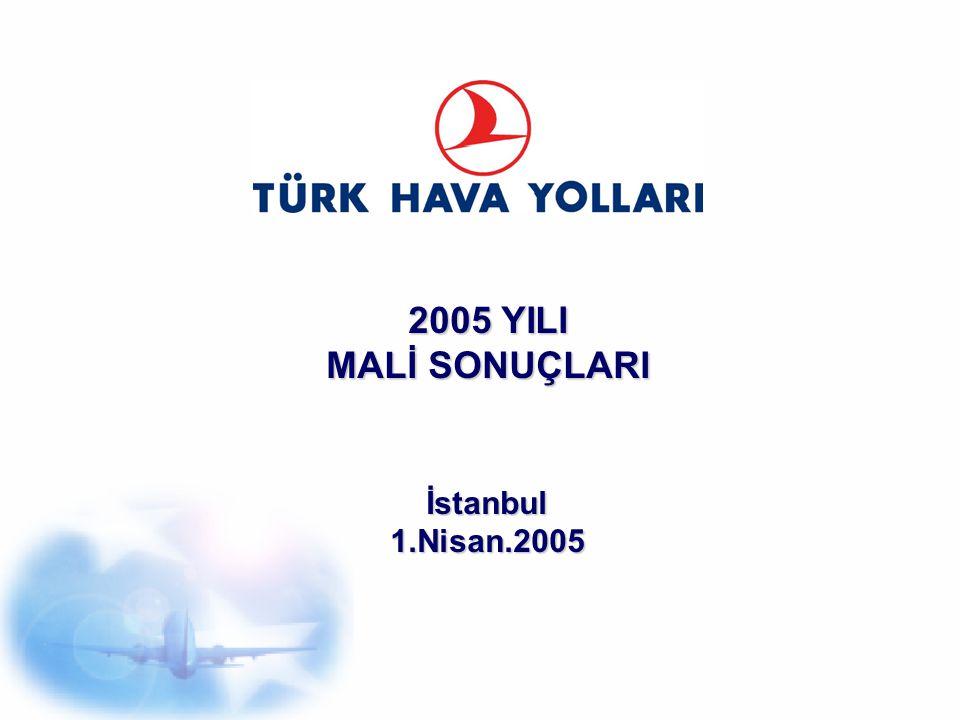 2005 YILI MALİ SONUÇLARI İstanbul 1.Nisan.2005