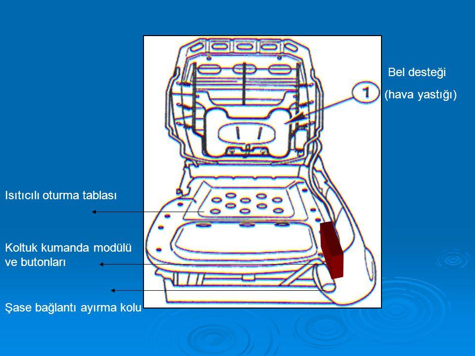 Bel desteği (hava yastığı) Isıtıcılı oturma tablası Koltuk kumanda modülü ve butonları Şase bağlantı ayırma kolu