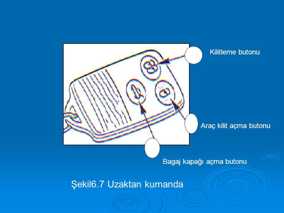 2 3 Kilitleme butonu Araç kilit açma butonu Bagaj kapağı açma butonu Şekil6.7 Uzaktan kumanda