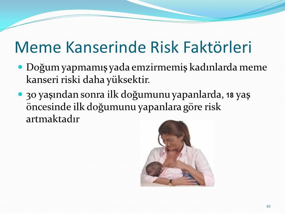 Meme Kanserinde Risk Faktörleri Doğum yapmamış yada emzirmemiş kadınlarda meme kanseri riski daha yüksektir.