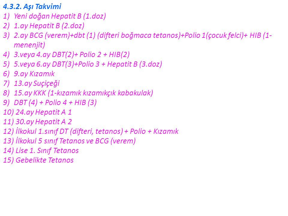 4.3.2. Aşı Takvimi 1)Yeni doğan Hepatit B (1.doz) 2)1.ay Hepatit B (2.doz) 3)2.ay BCG (verem)+dbt (1) (difteri boğmaca tetanos)+Polio 1(çocuk felci)+