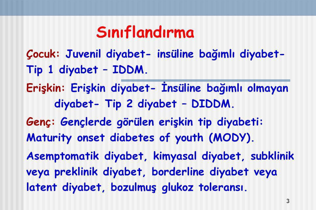 3 Sınıflandırma Çocuk: Juvenil diyabet- insüline bağımlı diyabet- Tip 1 diyabet – IDDM. Erişkin: Erişkin diyabet- İnsüline bağımlı olmayan diyabet- Ti