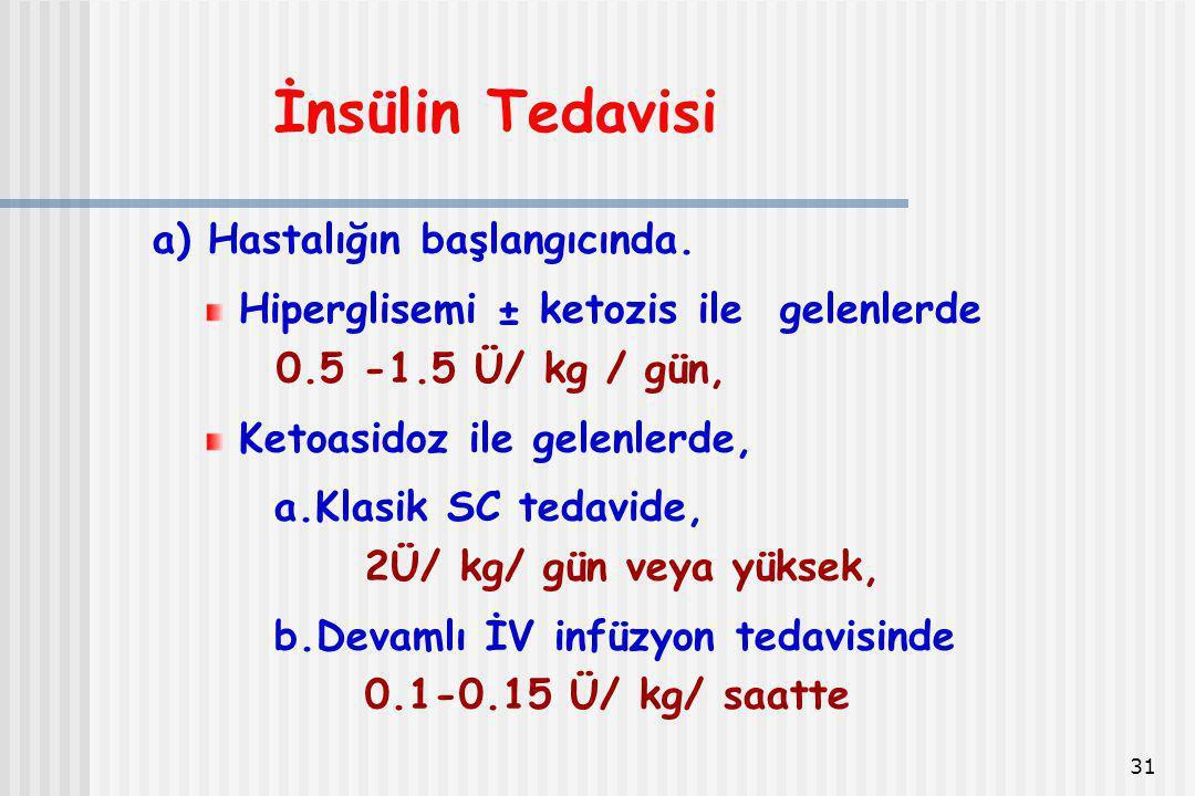 31 İnsülin Tedavisi a) Hastalığın başlangıcında. Hiperglisemi ± ketozis ile gelenlerde 0.5 -1.5 Ü/ kg / gün, Ketoasidoz ile gelenlerde, a.Klasik SC te