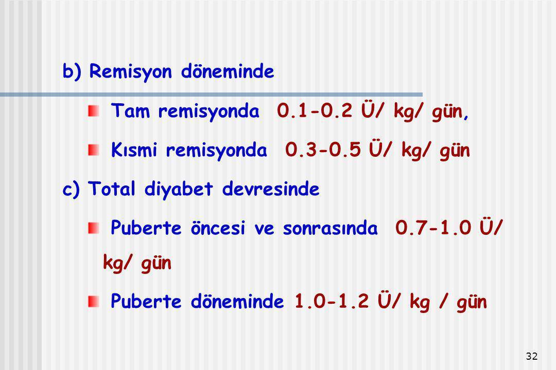 32 b) Remisyon döneminde Tam remisyonda 0.1-0.2 Ü/ kg/ gün, Kısmi remisyonda 0.3-0.5 Ü/ kg/ gün c) Total diyabet devresinde Puberte öncesi ve sonrasın