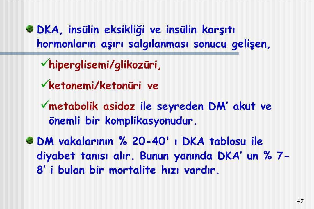 47 DKA, insülin eksikliği ve insülin karşıtı hormonların aşırı salgılanması sonucu gelişen, hiperglisemi/glikozüri, ketonemi/ketonüri ve metabolik asi