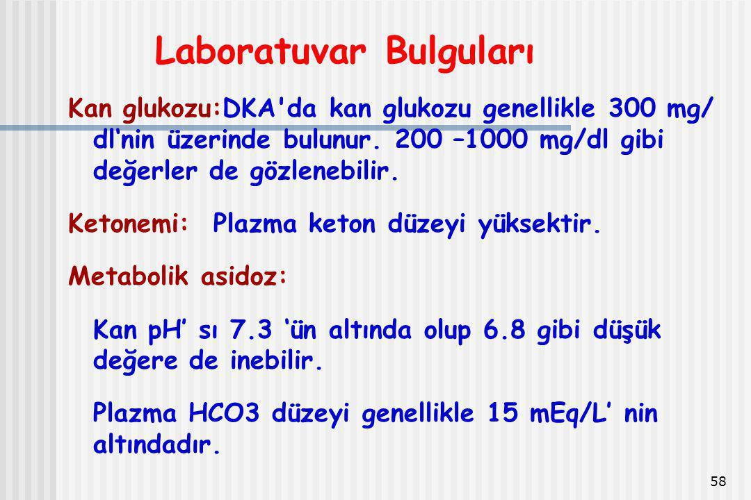 58 Laboratuvar Bulguları Kan glukozu:DKA'da kan glukozu genellikle 300 mg/ dl'nin üzerinde bulunur. 200 –1000 mg/dl gibi değerler de gözlenebilir. Ket
