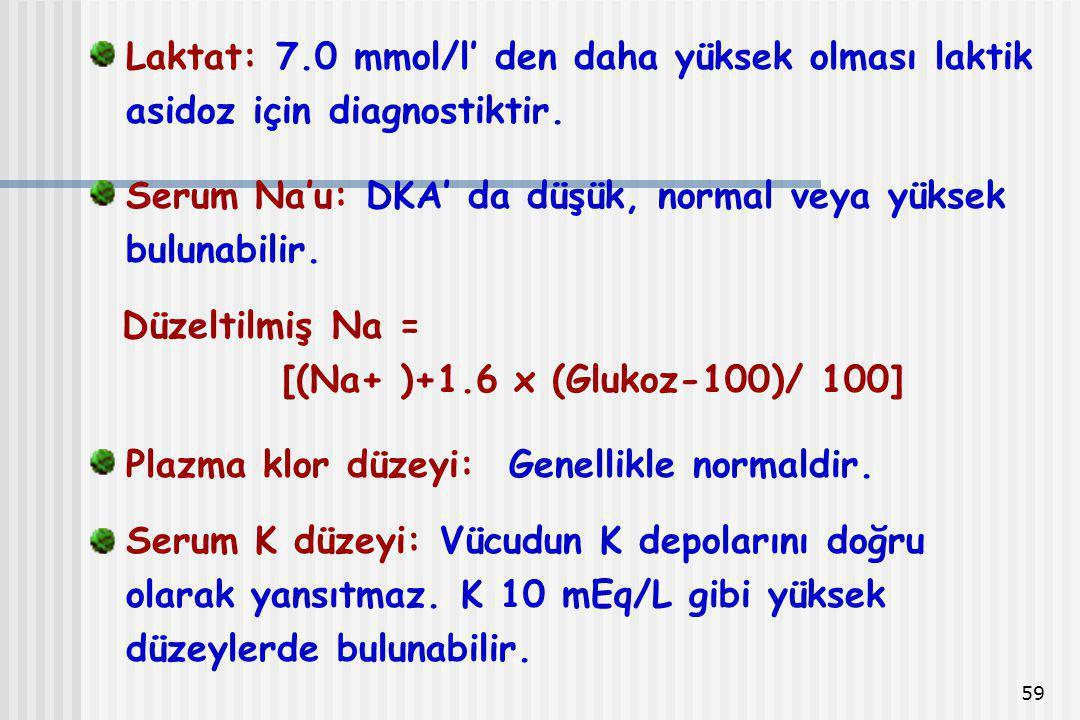 59 Laktat: 7.0 mmol/l' den daha yüksek olması laktik asidoz için diagnostiktir. Serum Na'u: DKA' da düşük, normal veya yüksek bulunabilir. Düzeltilmiş