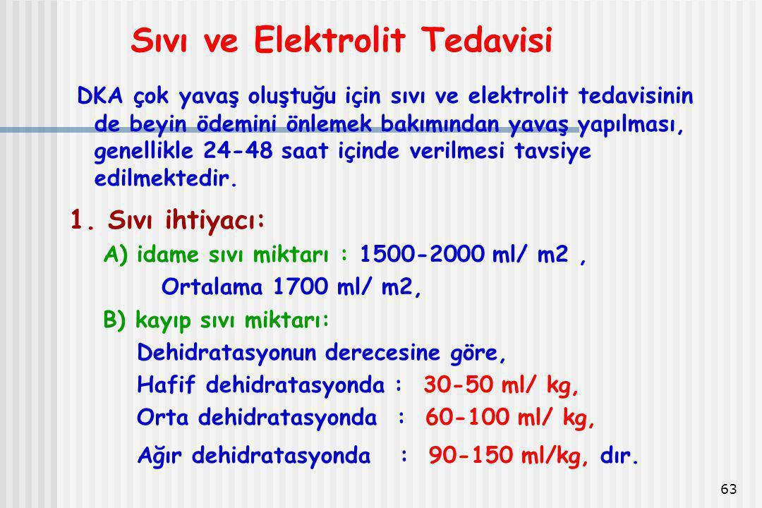63 Sıvı ve Elektrolit Tedavisi DKA çok yavaş oluştuğu için sıvı ve elektrolit tedavisinin de beyin ödemini önlemek bakımından yavaş yapılması, genelli