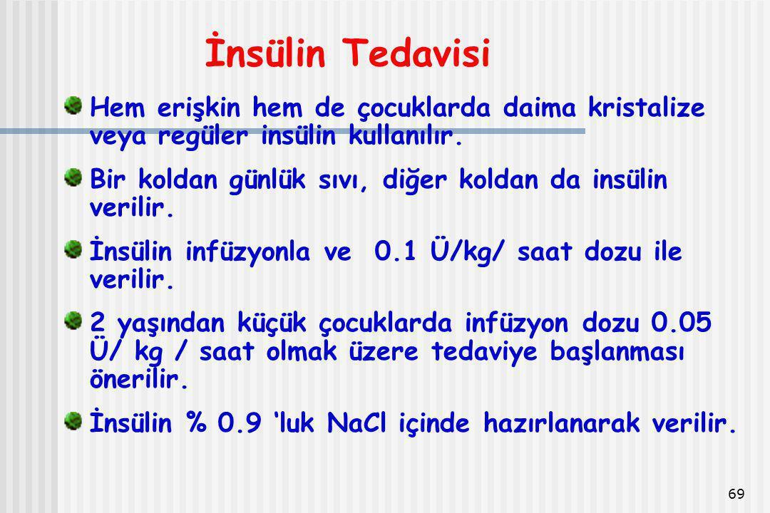 69 İnsülin Tedavisi Hem erişkin hem de çocuklarda daima kristalize veya regüler insülin kullanılır. Bir koldan günlük sıvı, diğer koldan da insülin ve
