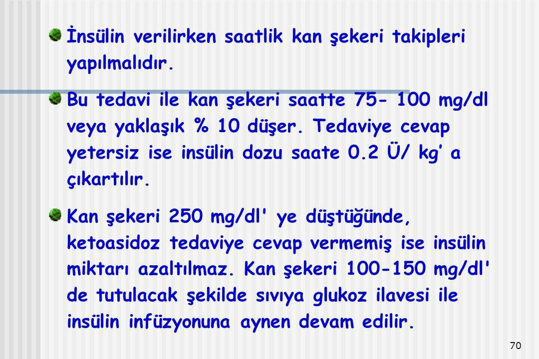 70 İnsülin verilirken saatlik kan şekeri takipleri yapılmalıdır. Bu tedavi ile kan şekeri saatte 75- 100 mg/dl veya yaklaşık % 10 düşer. Tedaviye ceva