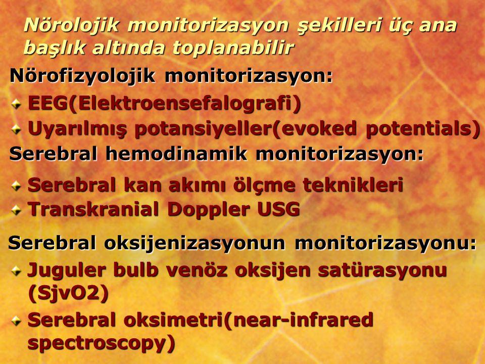 Nörolojik monitorizasyon şekilleri üç ana başlık altında toplanabilir Nörofizyolojik monitorizasyon: EEG(Elektroensefalografi) Uyarılmış potansiyeller