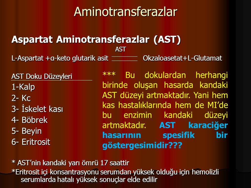 Aminotransferazlar Aspartat Aminotransferazlar (AST) AST AST L-Aspartat +α-keto glutarik asit Okzaloasetat+L-Glutamat AST Doku Düzeyleri 1-Kalp 2- Kc 3- İskelet kası 4- Böbrek 5- Beyin 6- Eritrosit * AST'nin kandaki yarı ömrü 17 saattir *Eritrosit içi konsantrasyonu serumdan yüksek olduğu için hemolizli serumlarda hatalı yüksek sonuçlar elde edilir *** Bu dokulardan herhangi birinde oluşan hasarda kandaki AST düzeyi artmaktadır.