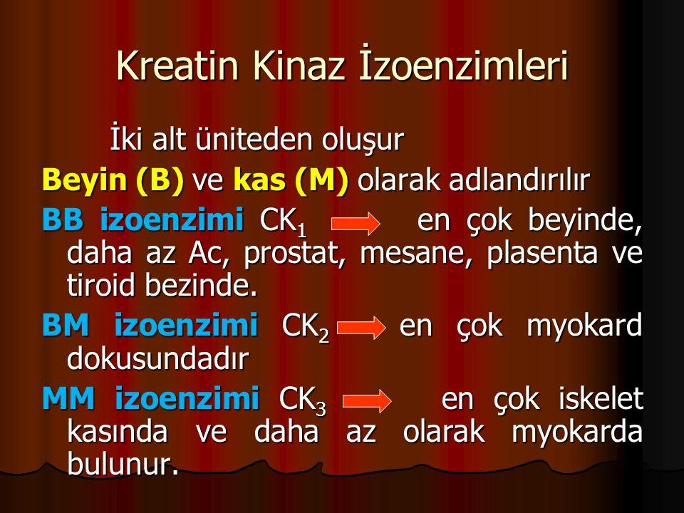 Kreatin Kinaz İzoenzimleri İki alt üniteden oluşur Beyin (B) ve kas (M) olarak adlandırılır BB izoenzimi CK 1 en çok beyinde, daha az Ac, prostat, mesane, plasenta ve tiroid bezinde.