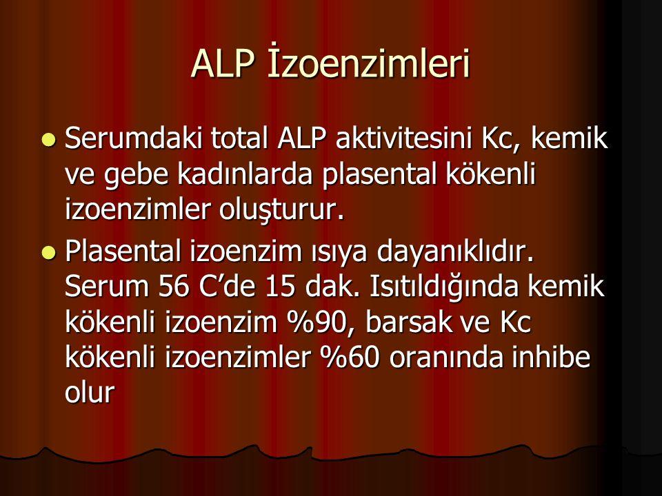 ALP İzoenzimleri Serumdaki total ALP aktivitesini Kc, kemik ve gebe kadınlarda plasental kökenli izoenzimler oluşturur.