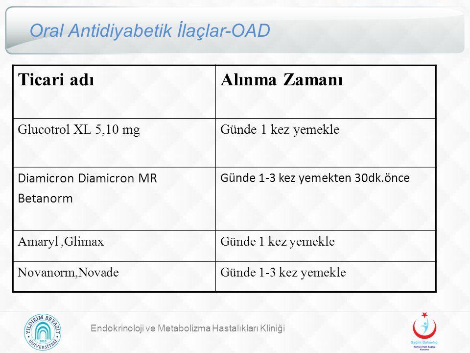 Endokrinoloji ve Metabolizma Hastalıkları Kliniği Oral Antidiyabetik İlaçlar-OAD Ticari adıAlınma Zamanı Glucotrol XL 5,10 mgGünde 1 kez yemekle Diami