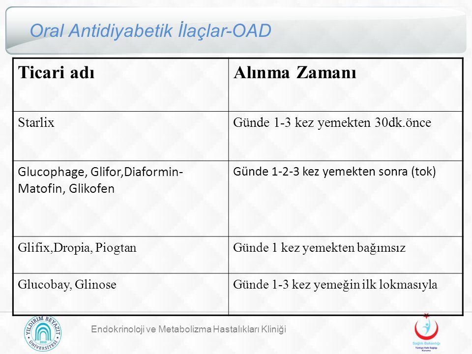 Endokrinoloji ve Metabolizma Hastalıkları Kliniği Oral Antidiyabetik İlaçlar-OAD Ticari adıAlınma Zamanı StarlixGünde 1-3 kez yemekten 30dk.önce Gluco